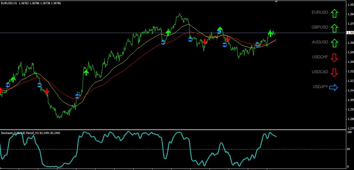 Low spread mt4 brokers