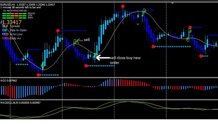 2020 new buy sell forex mt4 indicator