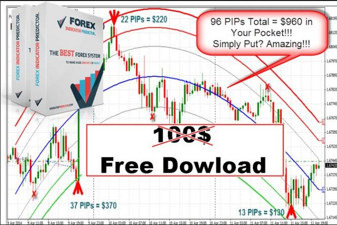 Download Forex Signal Indicator Predictor V2 MT4 free