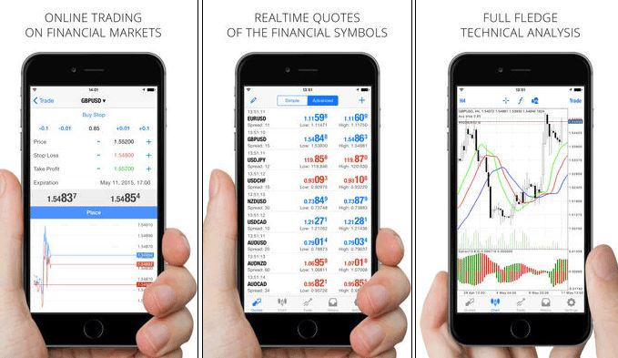 best forex trading app for ipad