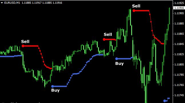 Binary options software mt4