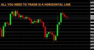 Best Forex Indicators Free Download Part 6