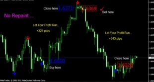 Download Market Profile Mt4 Volume Indicator Free