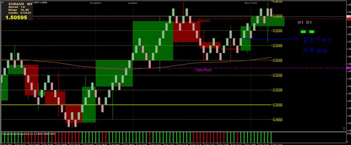 10 Best Profitable Holy Grail Renko Trading System Download Free
