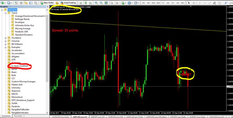 Candle clock indicator mt4