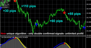 Affi accurate forex forecasting indicator free download