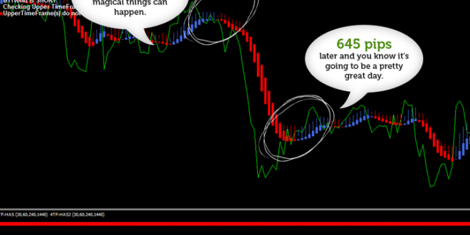 Safest forex strategy