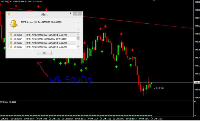 Free live forex signal for mt4 standard life investments aum 2021 nfl