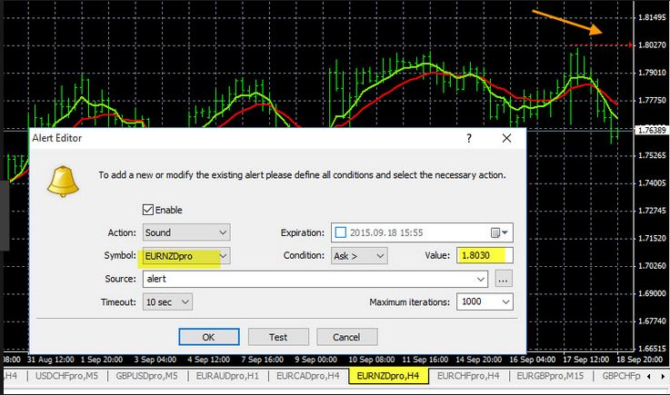 Download Forex Trend Indicator Alerts System Mt4 Free