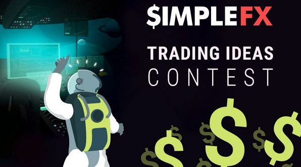 Create A Trading Idea Share It And Win 600 Paid In Bitcoin