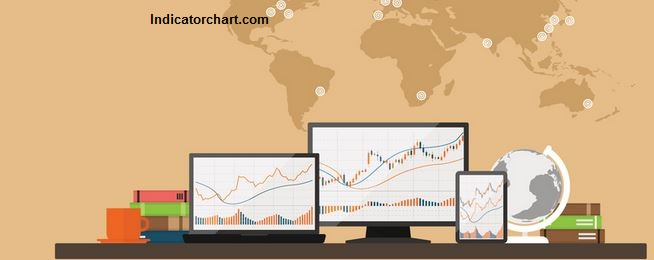 What is History of Forex trading marekt