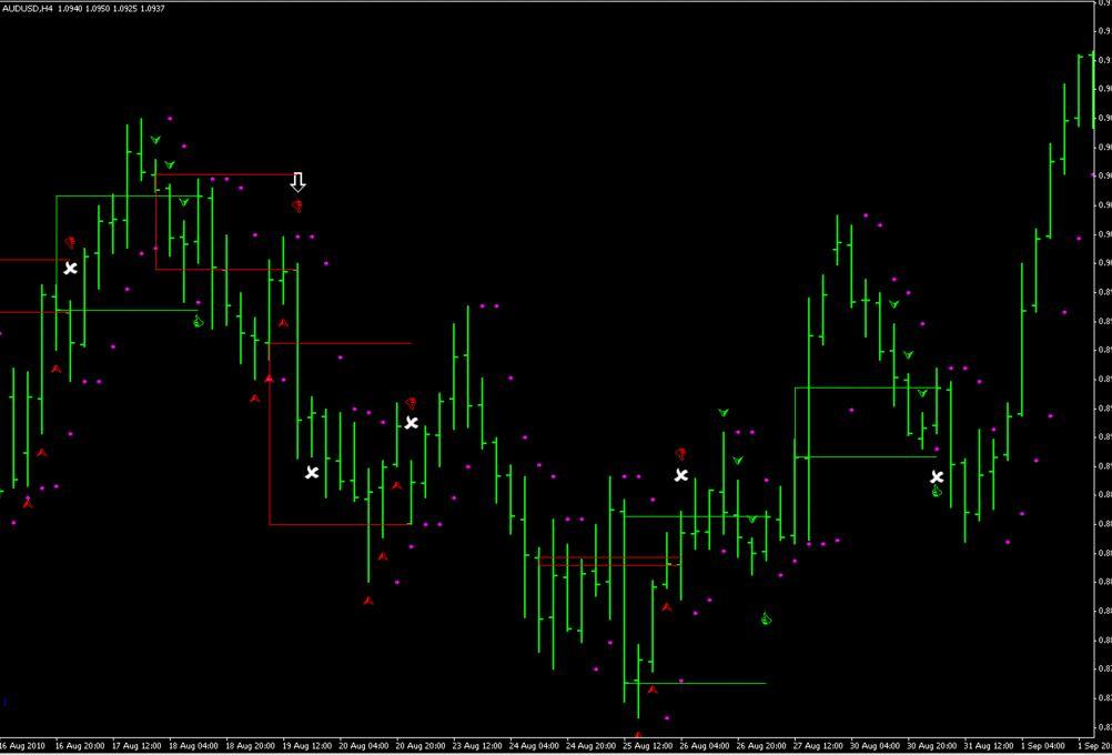 3 bar reversal forex trading strategy