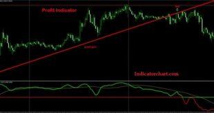 Pro Trend Indicator MT4
