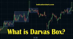 DARVAS BOX THEORY