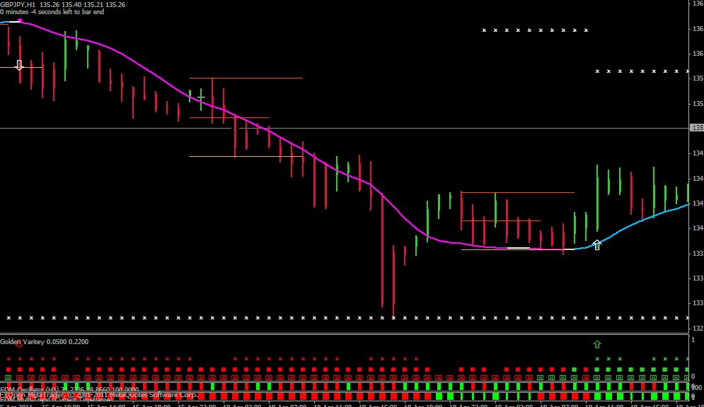 Gold Trading Strategy PDF