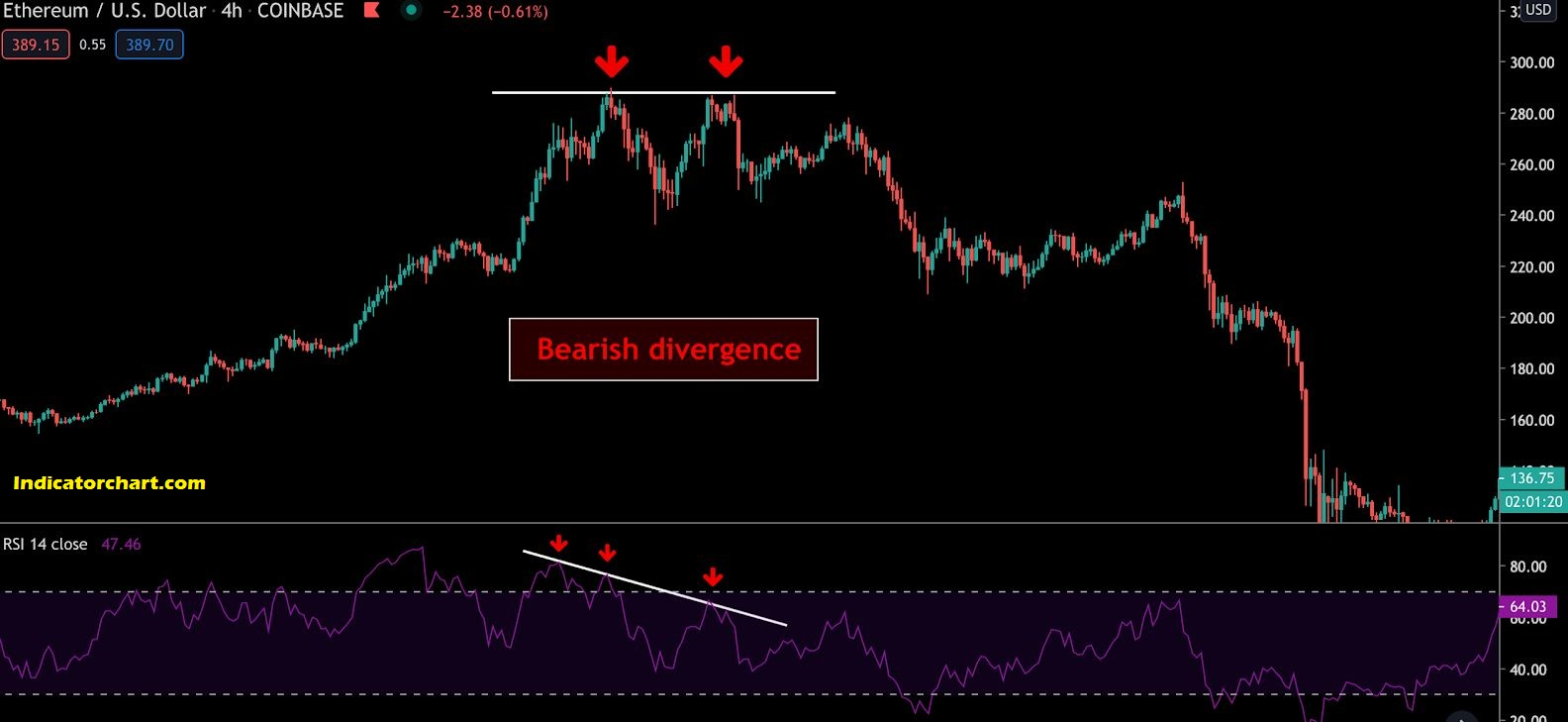Advanced Day Trading Cryptocurrency Strategy